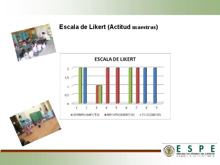 Escala de Likert (Actitud maestras)