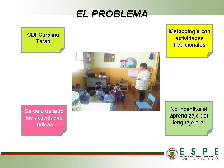 EL PROBLEMA CDI Carolina Terán Metodología con actividades tradicionales Se deja de lado las