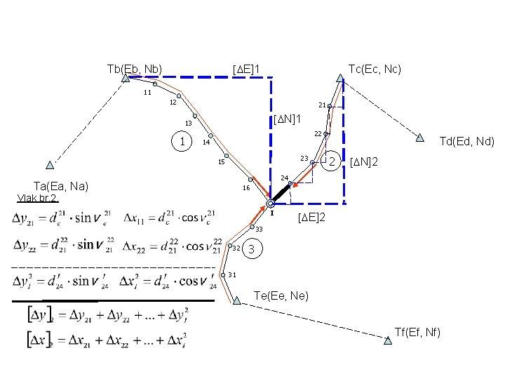 [ E]1 Tb(Eb, Nb) Tc(Ec, Nc) 11 12 21 [ N]1 13 1 22