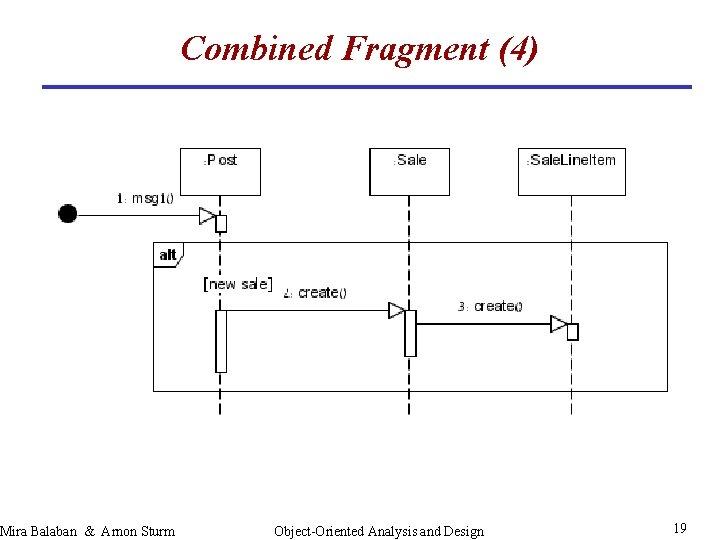 Mira Balaban & Arnon Sturm Combined Fragment (4) Object-Oriented Analysis and Design 19