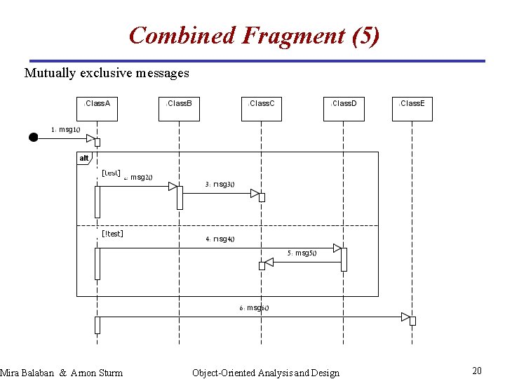 Combined Fragment (5) Mutually exclusive messages Mira Balaban & Arnon Sturm Object-Oriented Analysis and