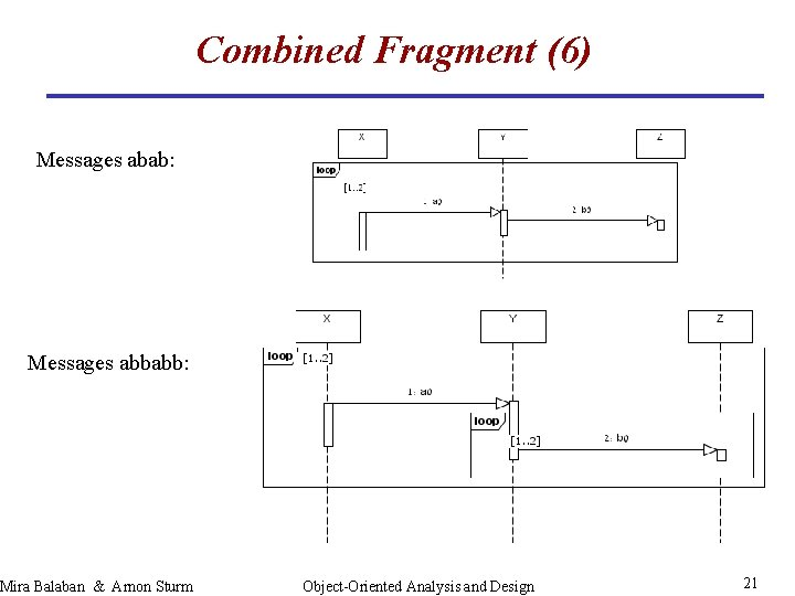 Combined Fragment (6) Messages abab: Messages abbabb: Mira Balaban & Arnon Sturm Object-Oriented Analysis