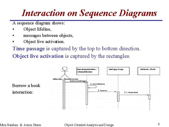 Interaction on Sequence Diagrams A sequence diagram shows: • Object lifeline, • messages between
