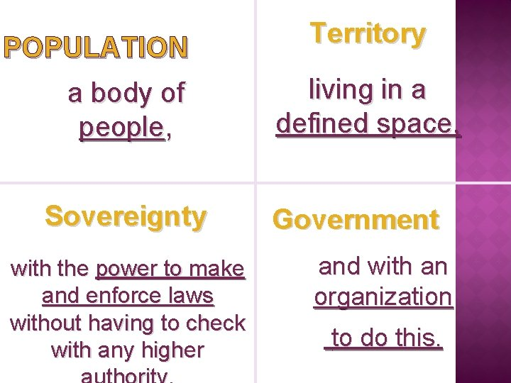 POPULATION a body of people, Sovereignty with the power to make and enforce laws