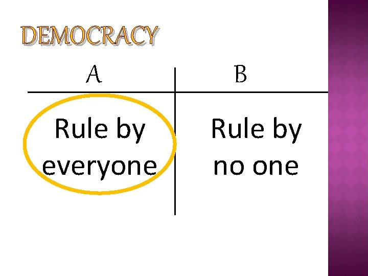 DEMOCRACY A Rule by everyone B Rule by no one