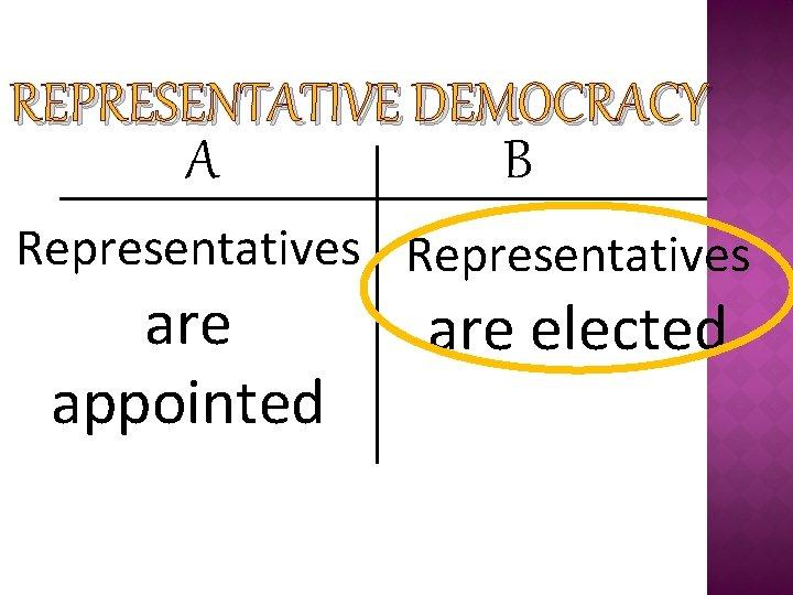 REPRESENTATIVE DEMOCRACY A B Representatives are appointed are elected