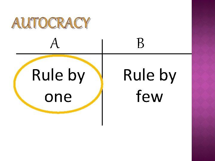 AUTOCRACY A Rule by one B Rule by few