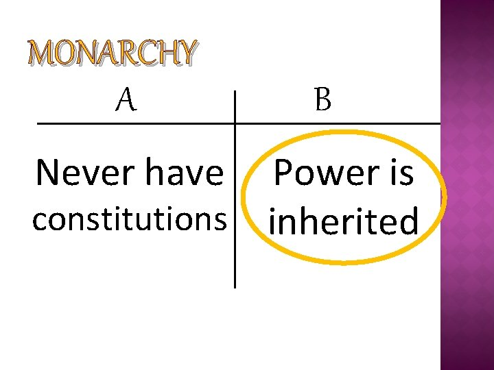 MONARCHY A Never have B Power is constitutions inherited