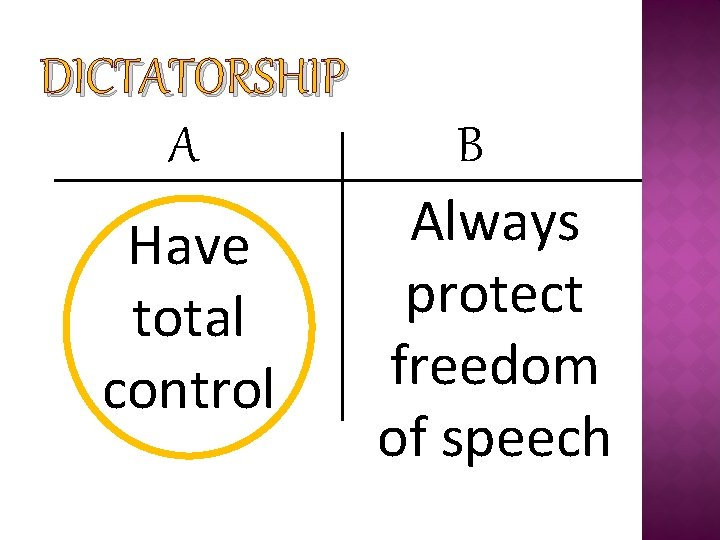 DICTATORSHIP A Have total control B Always protect freedom of speech