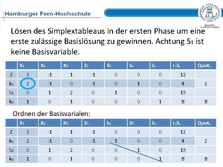 Lösen des Simplextableaus in der ersten Phase um eine erste zulässige Basislösung zu gewinnen.