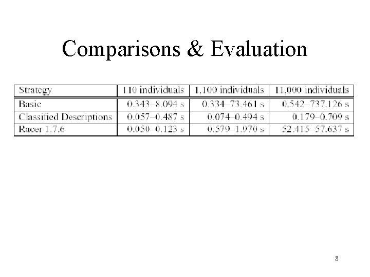 Comparisons & Evaluation 8