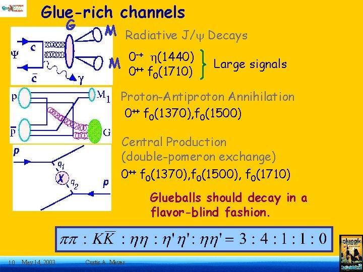 Glue-rich channels G M Radiative J/ Decays 0 -+ (1440) M ++ 0 f