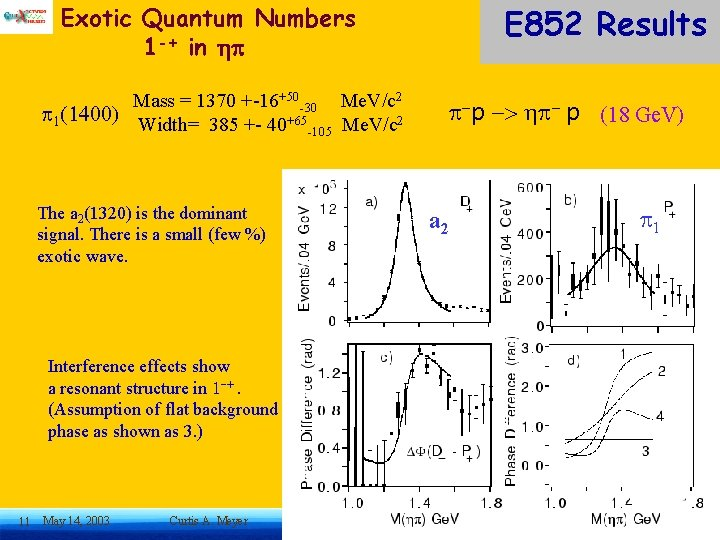E 852 Results Exotic Quantum Numbers 1 -+ in Mass = 1370 +-16+50 -30