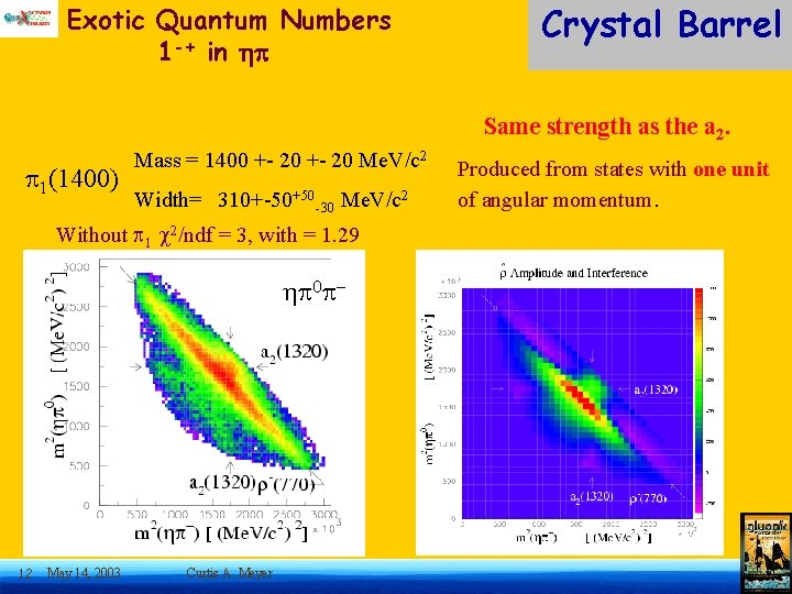 Exotic Quantum Numbers 1 -+ in Crystal Barrel Same strength as the a 2.