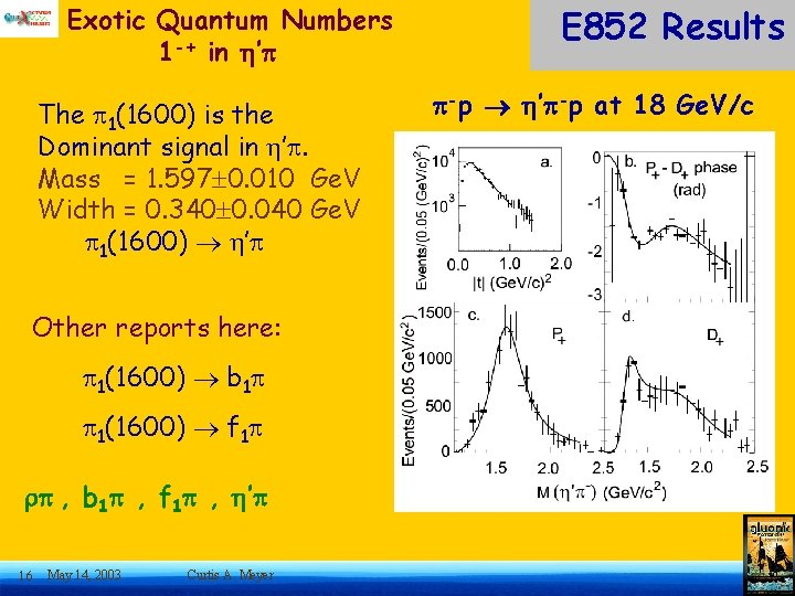 Exotic Quantum Numbers 1 -+ in ' The 1(1600) is the Dominant signal in