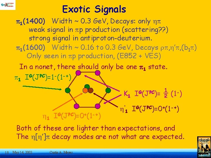 Exotic Signals 1(1400) Width ~ 0. 3 Ge. V, Decays: only weak signal in