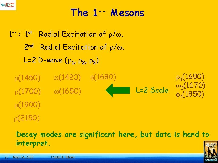 The 1 -- Mesons 1 -- : 1 st Radial Excitation of /. 2