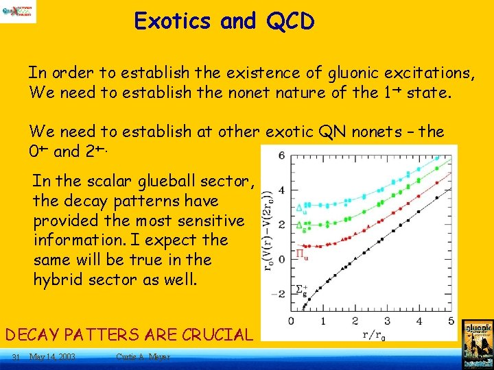 Exotics and QCD In order to establish the existence of gluonic excitations, We need
