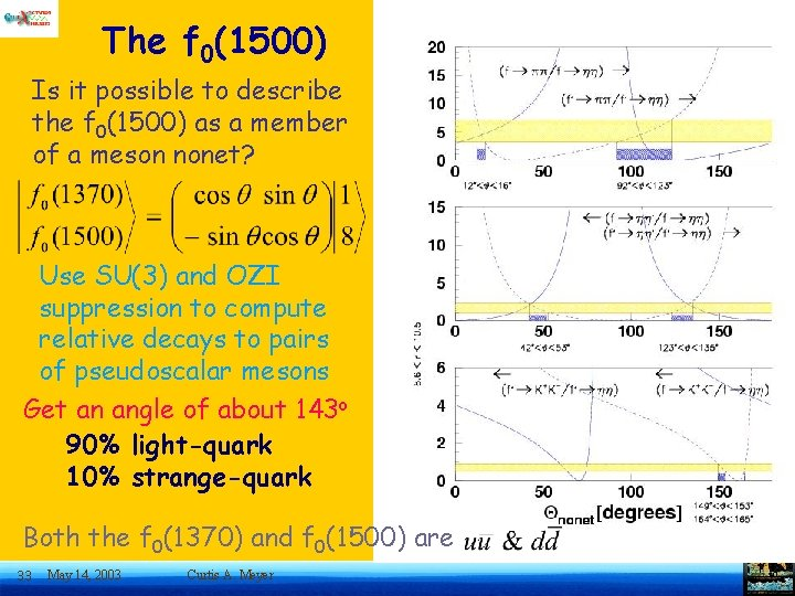 The f 0(1500) Is it possible to describe the f 0(1500) as a member