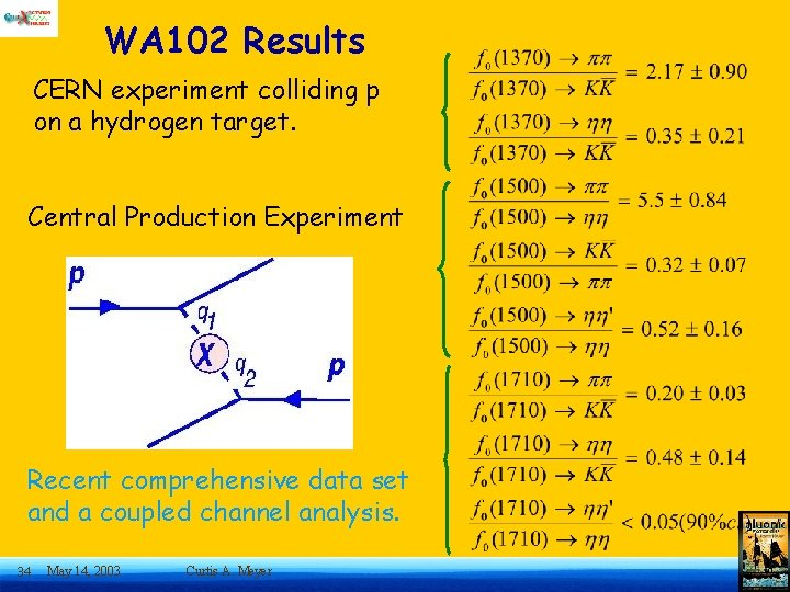 WA 102 Results CERN experiment colliding p on a hydrogen target. Central Production Experiment