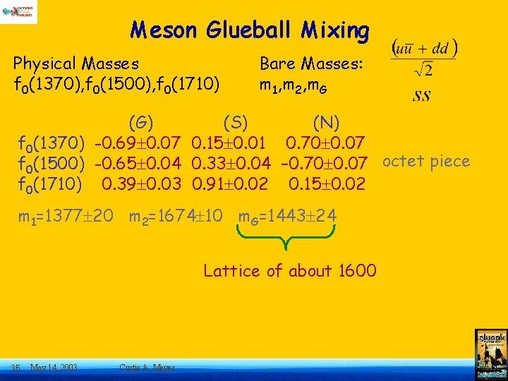 Meson Glueball Mixing Physical Masses f 0(1370), f 0(1500), f 0(1710) Bare Masses: m