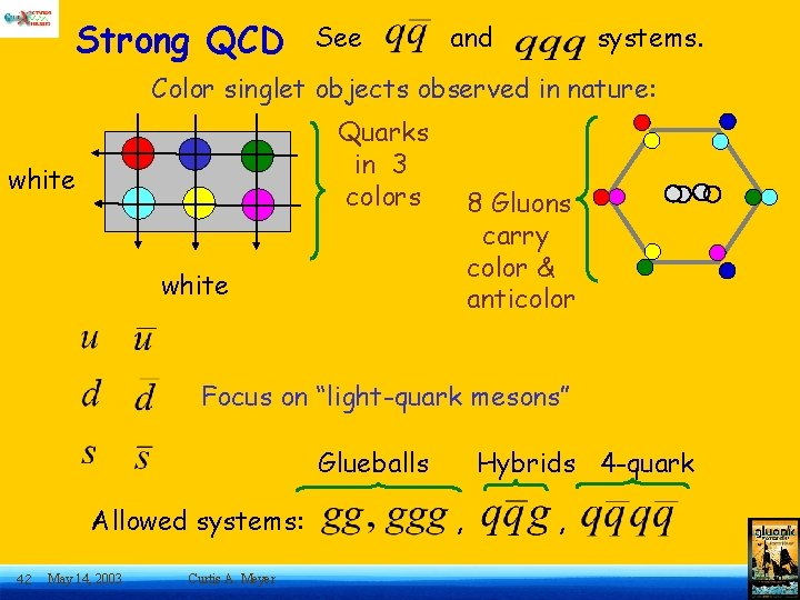 Strong QCD See and systems. Color singlet objects observed in nature: Quarks in 3