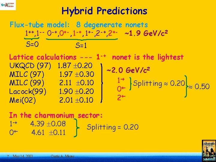 Hybrid Predictions Flux-tube model: 8 degenerate nonets 1++, 1 -- 0 -+, 0+-, 1