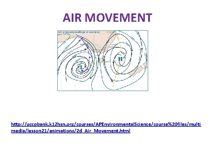 AIR MOVEMENT http: //uccpbank. k 12 hsn. org/courses/APEnvironmental. Science/course%20 files/multi media/lesson 21/animations/2 d_Air_Movement. html