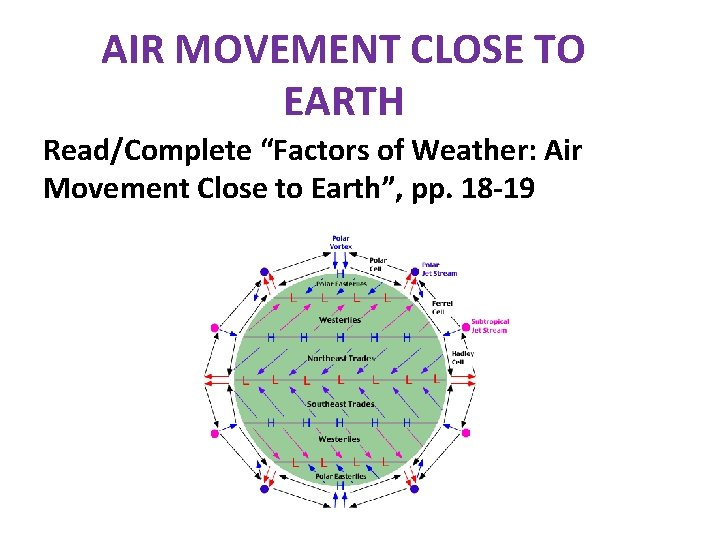 """AIR MOVEMENT CLOSE TO EARTH Read/Complete """"Factors of Weather: Air Movement Close to Earth"""","""