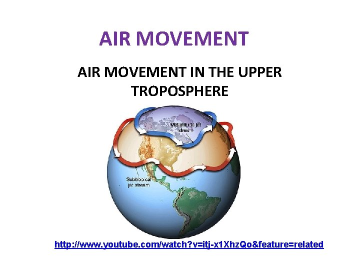 AIR MOVEMENT IN THE UPPER TROPOSPHERE http: //www. youtube. com/watch? v=itj-x 1 Xhz. Qo&feature=related