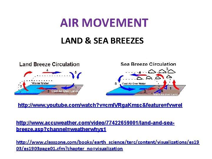 AIR MOVEMENT LAND & SEA BREEZES http: //www. youtube. com/watch? v=cm. IVRga. Kmsc&feature=fvwrel http: