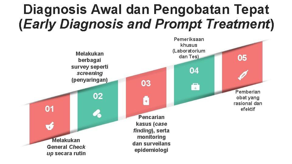 Diagnosis Awal dan Pengobatan Tepat (Early Diagnosis and Prompt Treatment) Melakukan berbagai survey seperti