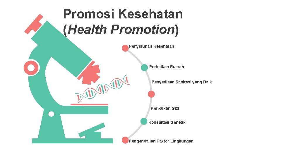 Promosi Kesehatan (Health Promotion) Penyuluhan Kesehatan Perbaikan Rumah Penyediaan Sanitasi yang Baik Perbaikan Gizi