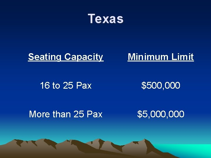 Texas Seating Capacity Minimum Limit 16 to 25 Pax $500, 000 More than 25
