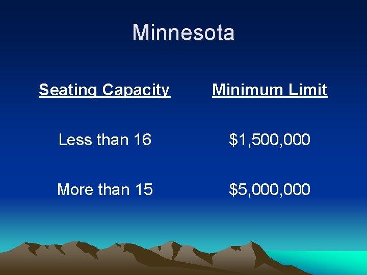 Minnesota Seating Capacity Minimum Limit Less than 16 $1, 500, 000 More than 15