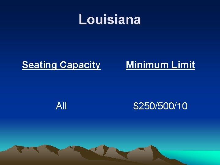Louisiana Seating Capacity Minimum Limit All $250/500/10