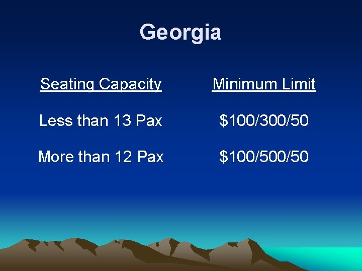 Georgia Seating Capacity Minimum Limit Less than 13 Pax $100/300/50 More than 12 Pax