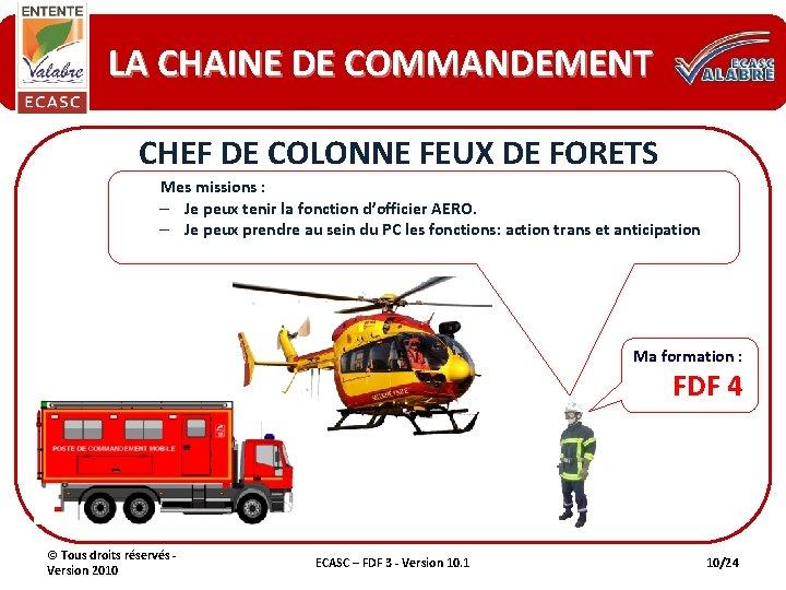 LA CHAINE DE COMMANDEMENT CHEF DE COLONNE FEUX DE FORETS Mes missions : –