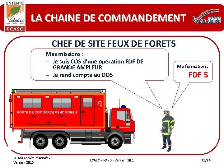 LA CHAINE DE COMMANDEMENT CHEF DE SITE FEUX DE FORETS Mes missions : –