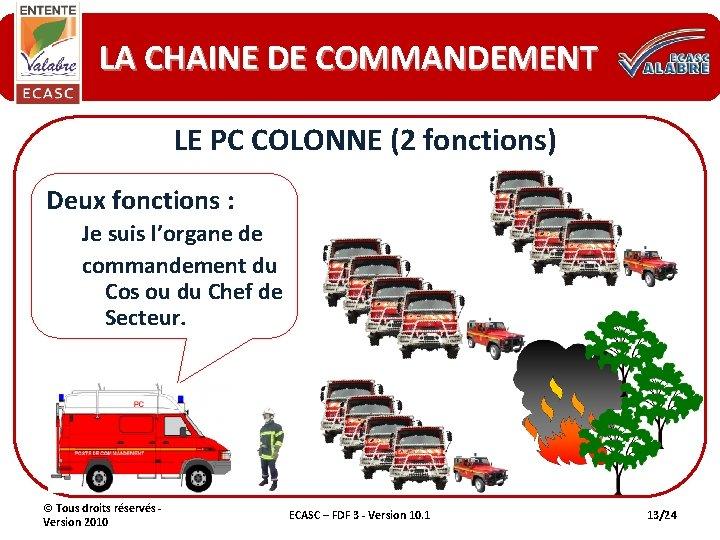 LA CHAINE DE COMMANDEMENT LE PC COLONNE (2 fonctions) Deux fonctions : Je suis