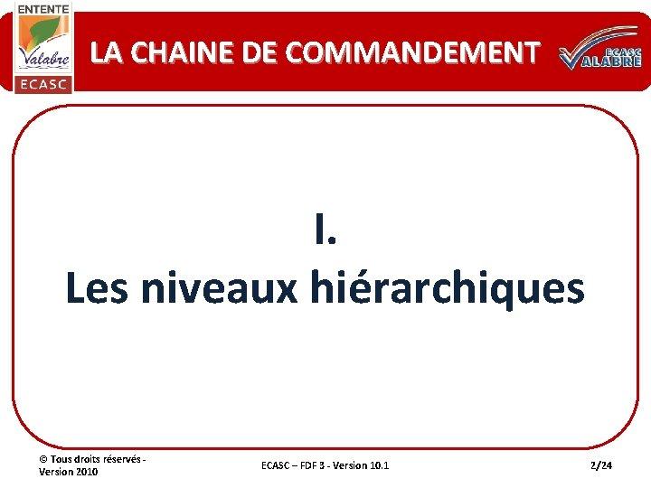 LA CHAINE DE COMMANDEMENT I. Les niveaux hiérarchiques © Tous droits réservés - Version