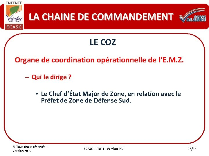 LA CHAINE DE COMMANDEMENT LE COZ Organe de coordination opérationnelle de l'E. M. Z.