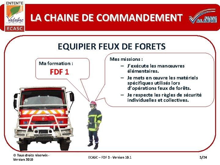 LA CHAINE DE COMMANDEMENT EQUIPIER FEUX DE FORETS Ma formation : FDF 1 ©