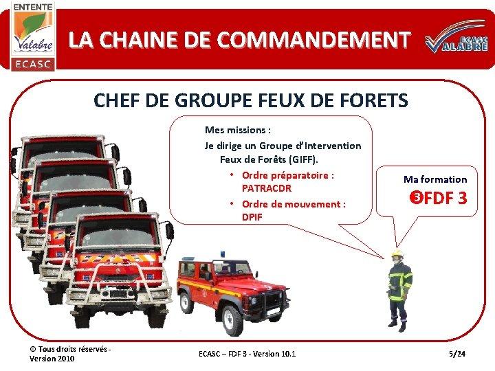 LA CHAINE DE COMMANDEMENT CHEF DE GROUPE FEUX DE FORETS Mes missions : Je