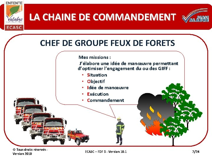 LA CHAINE DE COMMANDEMENT CHEF DE GROUPE FEUX DE FORETS Mes missions : J'élabore