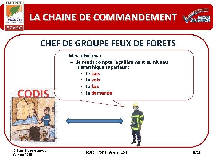 LA CHAINE DE COMMANDEMENT CHEF DE GROUPE FEUX DE FORETS Mes missions : –