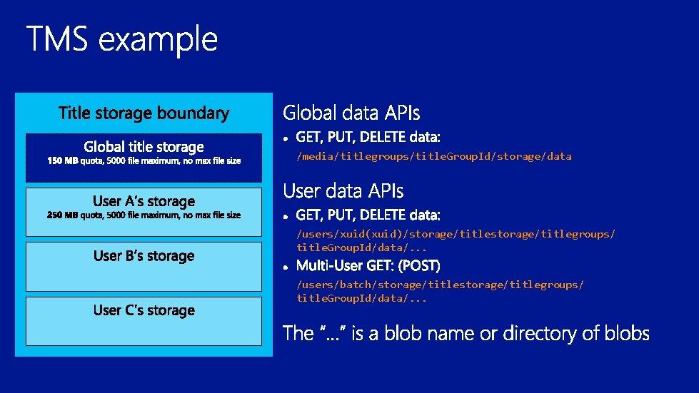 /media/titlegroups/title. Group. Id/storage/data /users/xuid(xuid)/storage/titlegroups/ title. Group. Id/data/. . . /users/batch/storage/titlegroups/ title. Group. Id/data/. .