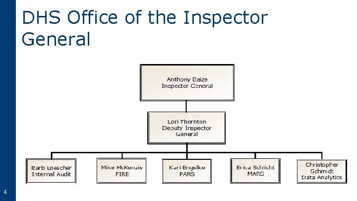 DHS Office of the Inspector General 4