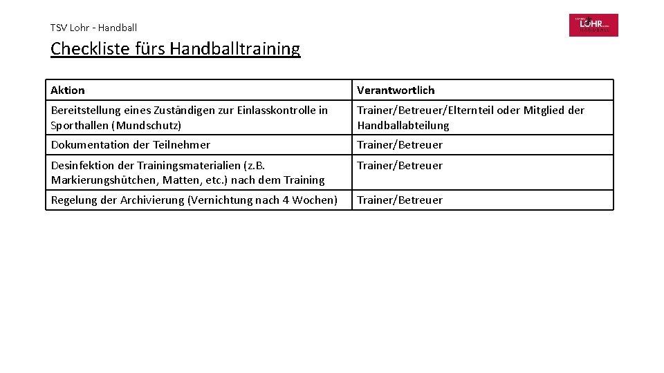 TSV Lohr - Handball Checkliste fürs Handballtraining Aktion Verantwortlich Bereitstellung eines Zuständigen zur Einlasskontrolle