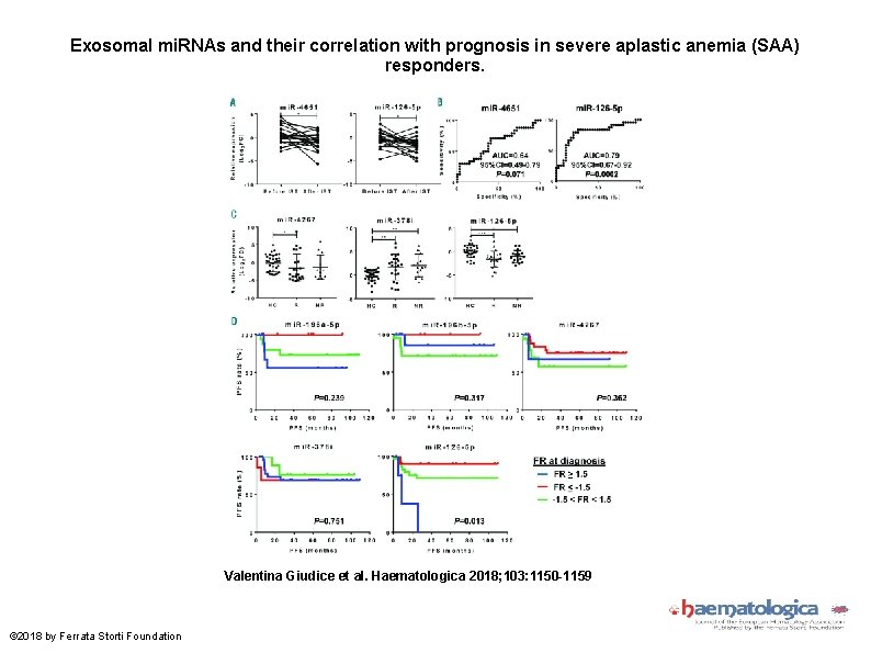 Exosomal mi. RNAs and their correlation with prognosis in severe aplastic anemia (SAA) responders.